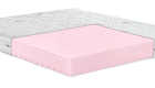 miniaturka - meble materace pszczyna